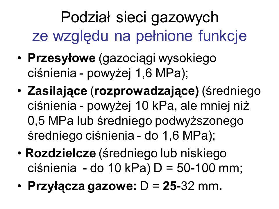 Podział sieci gazowych ze względu na pełnione funkcje Przesyłowe (gazociągi wysokiego ciśnienia - powyżej 1,6 MPa); Zasilające (rozprowadzające) (śred