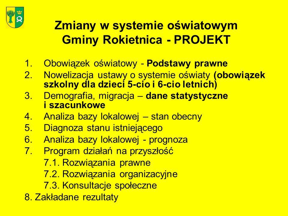 Zmiany w systemie oświatowym Gminy Rokietnica - PROJEKT 1.Obowiązek oświatowy - Podstawy prawne 2.Nowelizacja ustawy o systemie oświaty (obowiązek szk