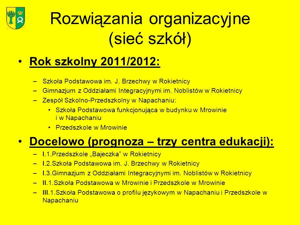 Rozwiązania organizacyjne (sieć szkół) Rok szkolny 2011/2012: –Szkoła Podstawowa im. J. Brzechwy w Rokietnicy –Gimnazjum z Oddziałami Integracyjnymi i