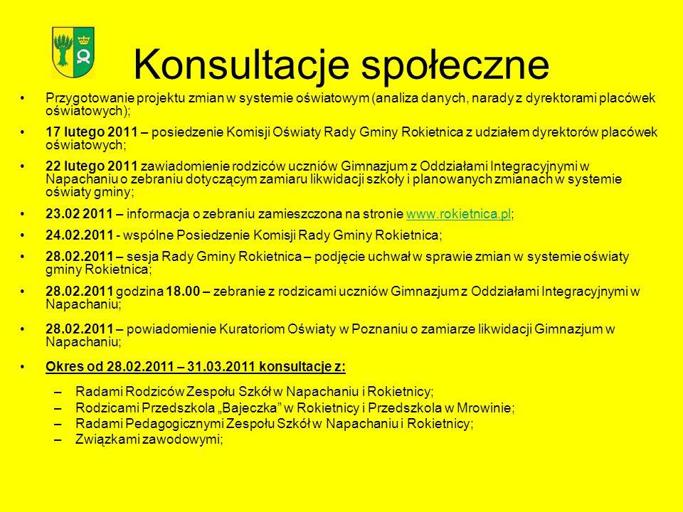 Konsultacje społeczne Przygotowanie projektu zmian w systemie oświatowym (analiza danych, narady z dyrektorami placówek oświatowych); 17 lutego 2011 –