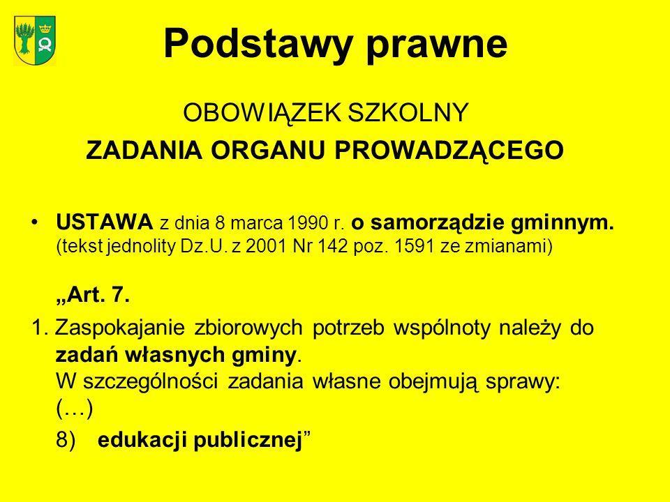 Podstawy prawne OBOWIĄZEK SZKOLNY ZADANIA ORGANU PROWADZĄCEGO USTAWA z dnia 8 marca 1990 r. o samorządzie gminnym. (tekst jednolity Dz.U. z 2001 Nr 14