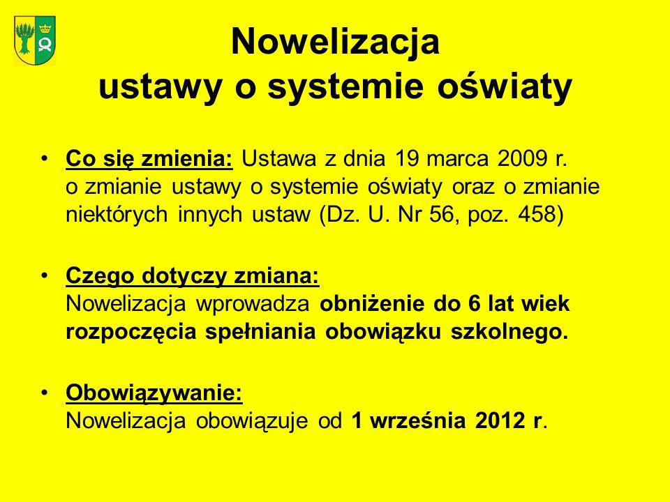 Nowelizacja ustawy o systemie oświaty Co się zmienia: Ustawa z dnia 19 marca 2009 r. o zmianie ustawy o systemie oświaty oraz o zmianie niektórych inn