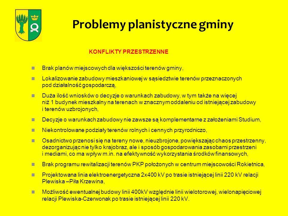 KONFLIKTY PRZESTRZENNE Brak planów miejscowych dla większości terenów gminy, Lokalizowanie zabudowy mieszkaniowej w sąsiedztwie terenów przeznaczonych