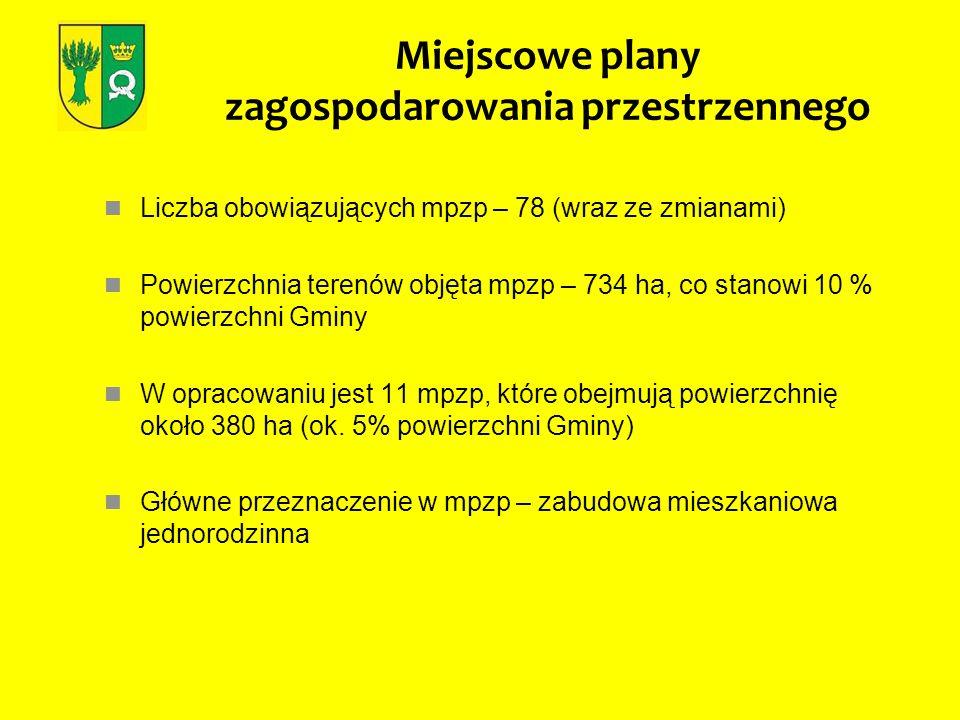Liczba obowiązujących mpzp – 78 (wraz ze zmianami) Powierzchnia terenów objęta mpzp – 734 ha, co stanowi 10 % powierzchni Gminy W opracowaniu jest 11
