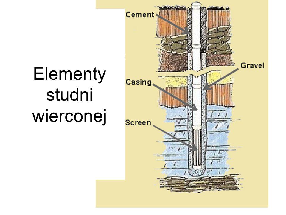 Elementy studni wierconej