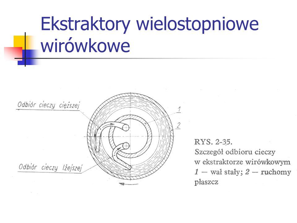 Ekstraktory wielostopniowe wirówkowe