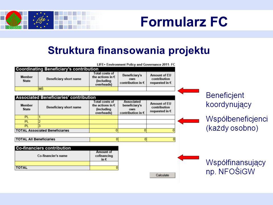 Beneficjent koordynujący Współbeneficjenci (każdy osobno) Współfinansujący np.