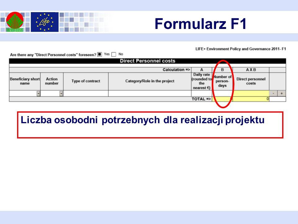 Formularz F1 Liczba osobodni potrzebnych dla realizacji projektu