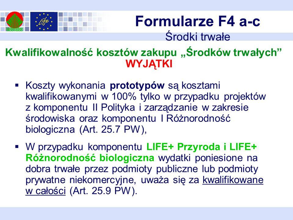 Formularze F4 a-c Środki trwałe Kwalifikowalność kosztów zakupu Środków trwałych WYJĄTKI Koszty wykonania prototypów są kosztami kwalifikowanymi w 100% tylko w przypadku projektów z komponentu II Polityka i zarządzanie w zakresie środowiska oraz komponentu I Różnorodność biologiczna (Art.
