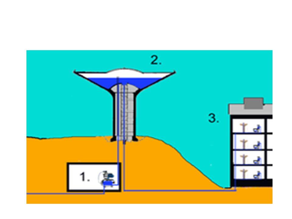 Hydrofor rurka wodowskazowa czujnik ciśnienia Zawór odcinający zawór zwrotny