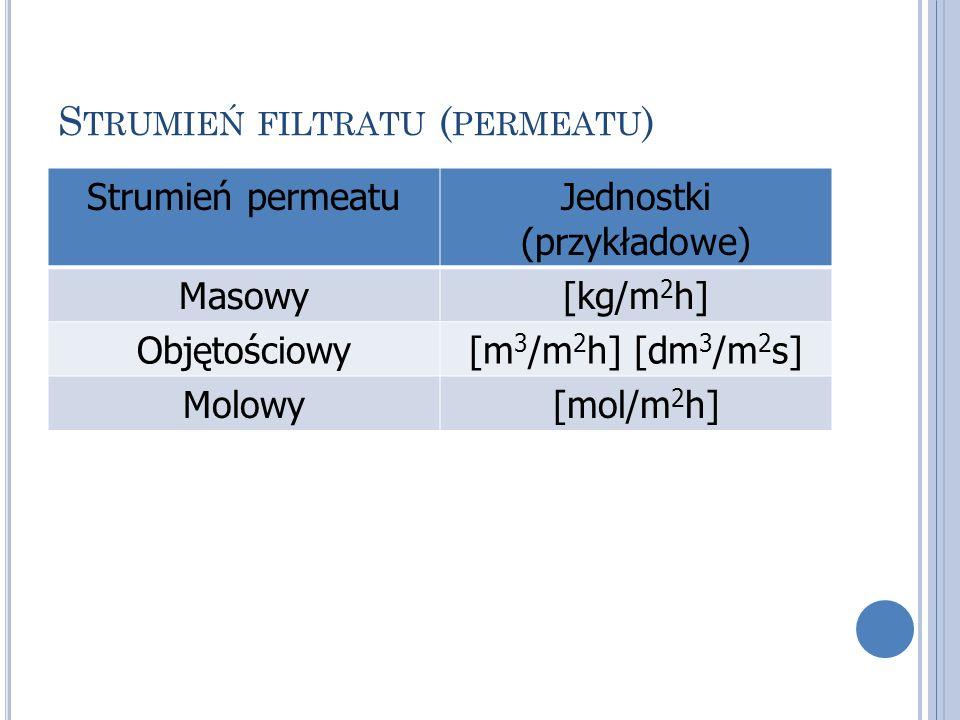S TRUMIEŃ FILTRATU ( PERMEATU ) Strumień permeatuJednostki (przykładowe) Masowy[kg/m 2 h] Objętościowy[m 3 /m 2 h] [dm 3 /m 2 s] Molowy[mol/m 2 h]