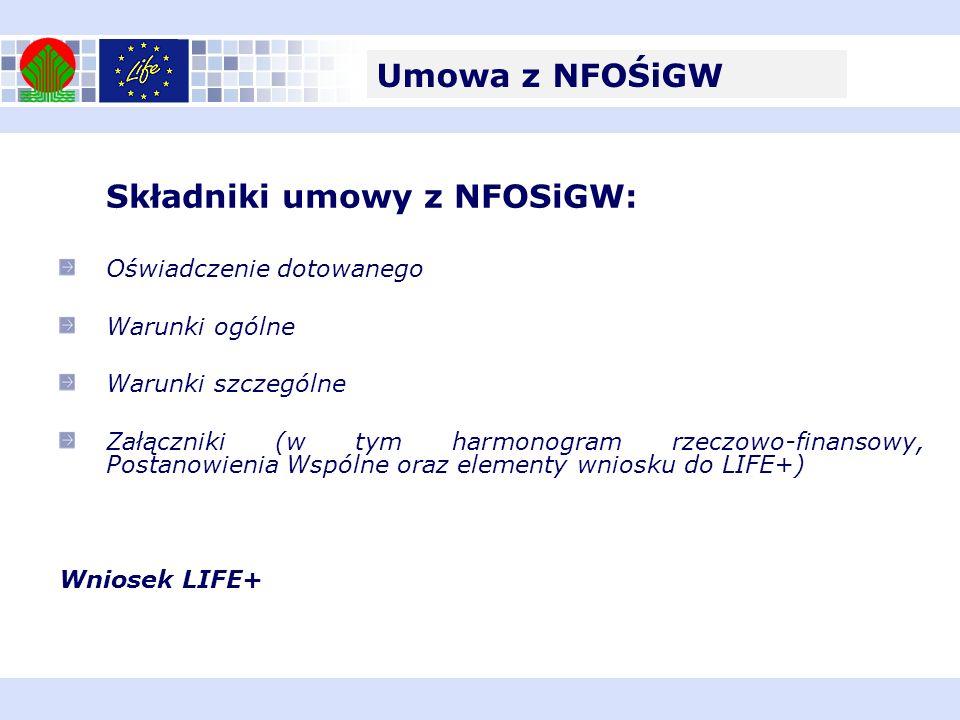 Składniki umowy z NFOSiGW: Oświadczenie dotowanego Warunki ogólne Warunki szczególne Załączniki (w tym harmonogram rzeczowo-finansowy, Postanowienia W