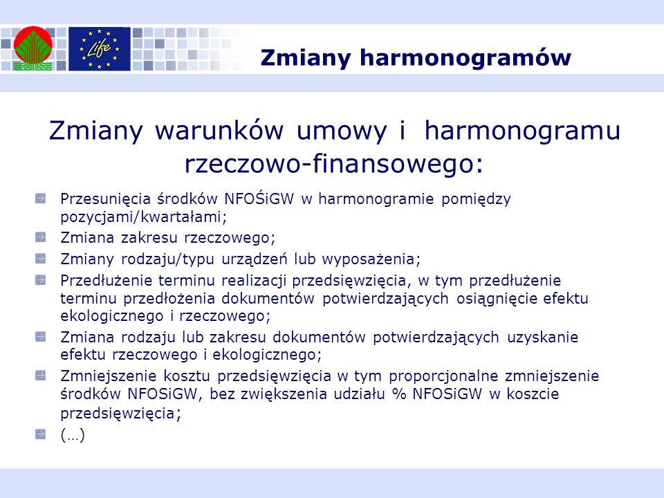 Zmiany warunków umowy i harmonogramu rzeczowo-finansowego: Przesunięcia środków NFOŚiGW w harmonogramie pomiędzy pozycjami/kwartałami; Zmiana zakresu