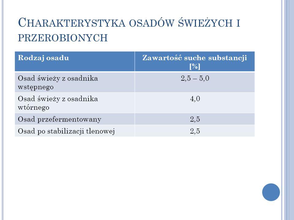 S PALANIE OSADÓW (K.I MHOFF & K.R. I MHOFF, K ANALIZACJA MIAST I OCZYSZCZANIE ŚCIEKÓW.