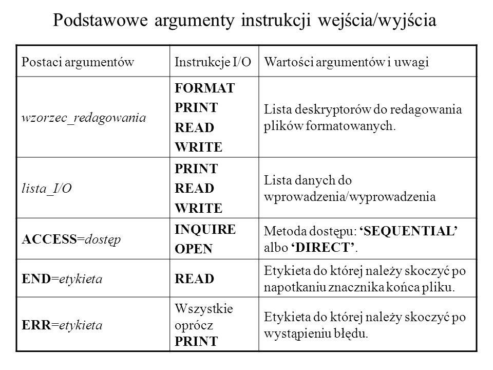 Podstawowe argumenty instrukcji wejścia/wyjścia Postaci argumentówInstrukcje I/OWartości argumentów i uwagi wzorzec_redagowania FORMAT PRINT READ WRITE Lista deskryptorów do redagowania plików formatowanych.