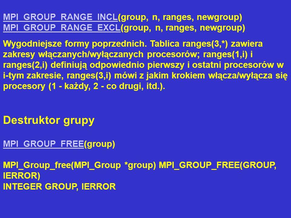 MPI_GROUP_RANGE_INCLMPI_GROUP_RANGE_INCL(group, n, ranges, newgroup) MPI_GROUP_RANGE_EXCL(group, n, ranges, newgroup) MPI_GROUP_RANGE_EXCL Wygodniejsz