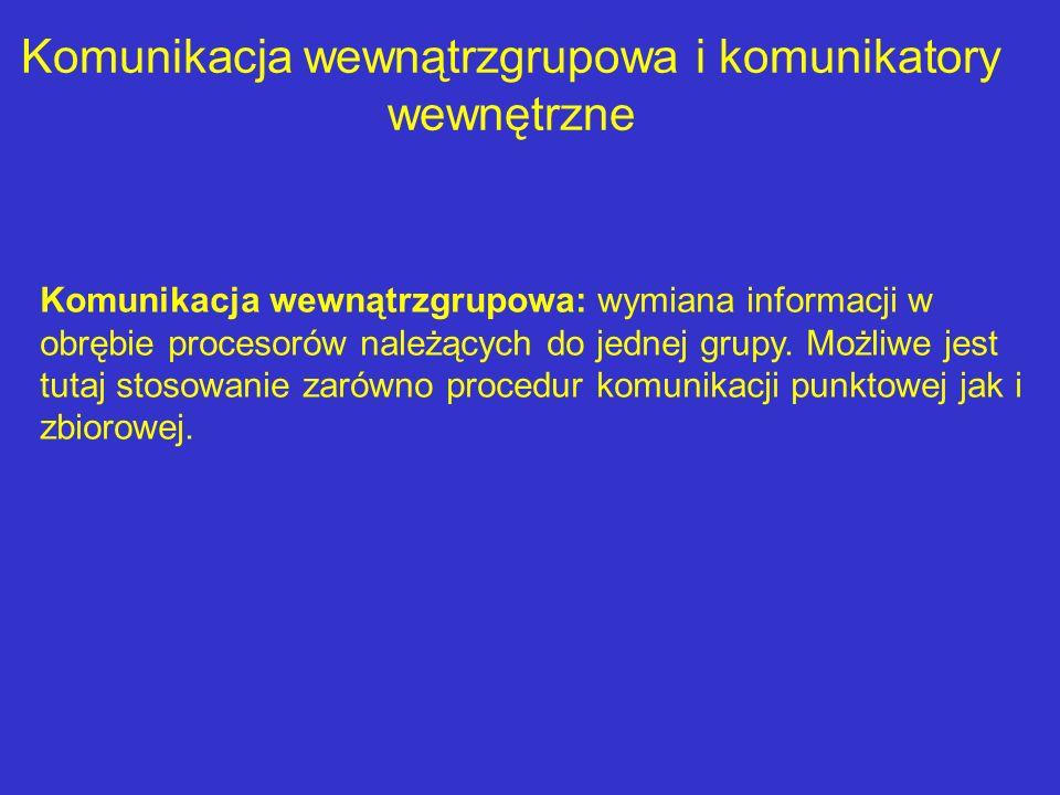 Komunikacja wewnątrzgrupowa i komunikatory wewnętrzne Komunikacja wewnątrzgrupowa: wymiana informacji w obrębie procesorów należących do jednej grupy.