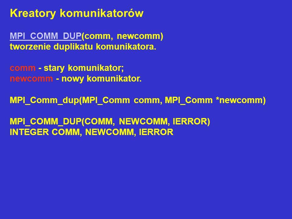 Kreatory komunikatorów MPI_COMM_DUPMPI_COMM_DUP(comm, newcomm) tworzenie duplikatu komunikatora. comm - stary komunikator; newcomm - nowy komunikator.