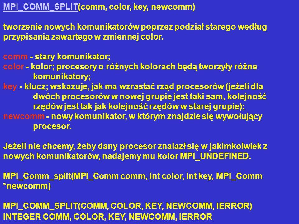 MPI_COMM_SPLITMPI_COMM_SPLIT(comm, color, key, newcomm) tworzenie nowych komunikatorów poprzez podział starego według przypisania zawartego w zmiennej