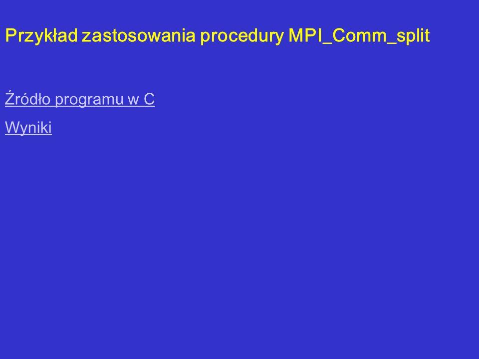 Przykład zastosowania procedury MPI_Comm_split Źródło programu w C Wyniki