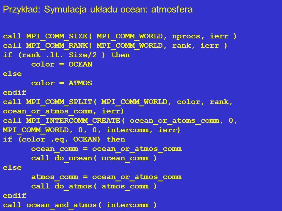 Przykład: Symulacja układu ocean: atmosfera call MPI_COMM_SIZE( MPI_COMM_WORLD, nprocs, ierr ) call MPI_COMM_RANK( MPI_COMM_WORLD, rank, ierr ) if (ra