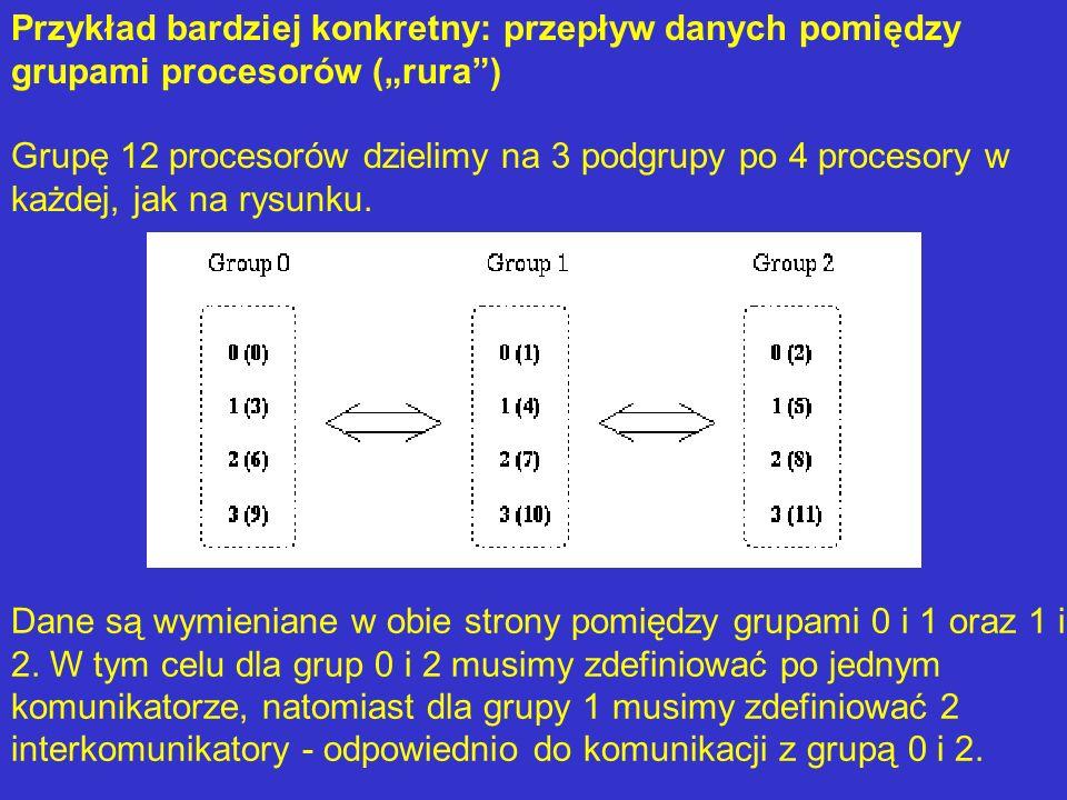 Przykład bardziej konkretny: przepływ danych pomiędzy grupami procesorów (rura) Grupę 12 procesorów dzielimy na 3 podgrupy po 4 procesory w każdej, ja