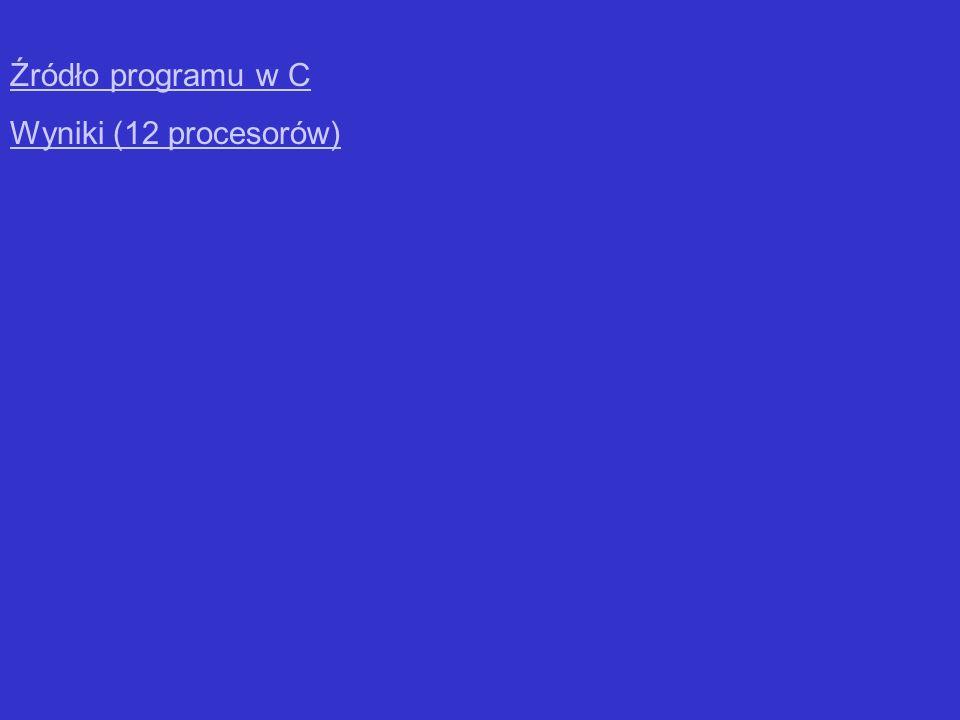 Źródło programu w C Wyniki (12 procesorów)