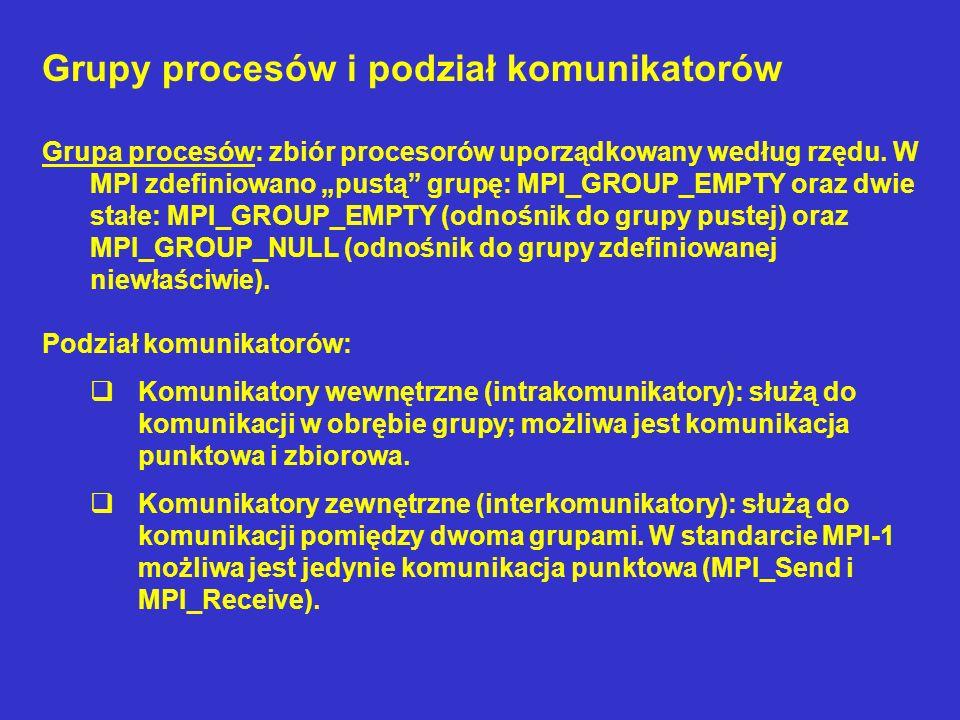 Grupy procesów i podział komunikatorów Grupa procesów: zbiór procesorów uporządkowany według rzędu. W MPI zdefiniowano pustą grupę: MPI_GROUP_EMPTY or