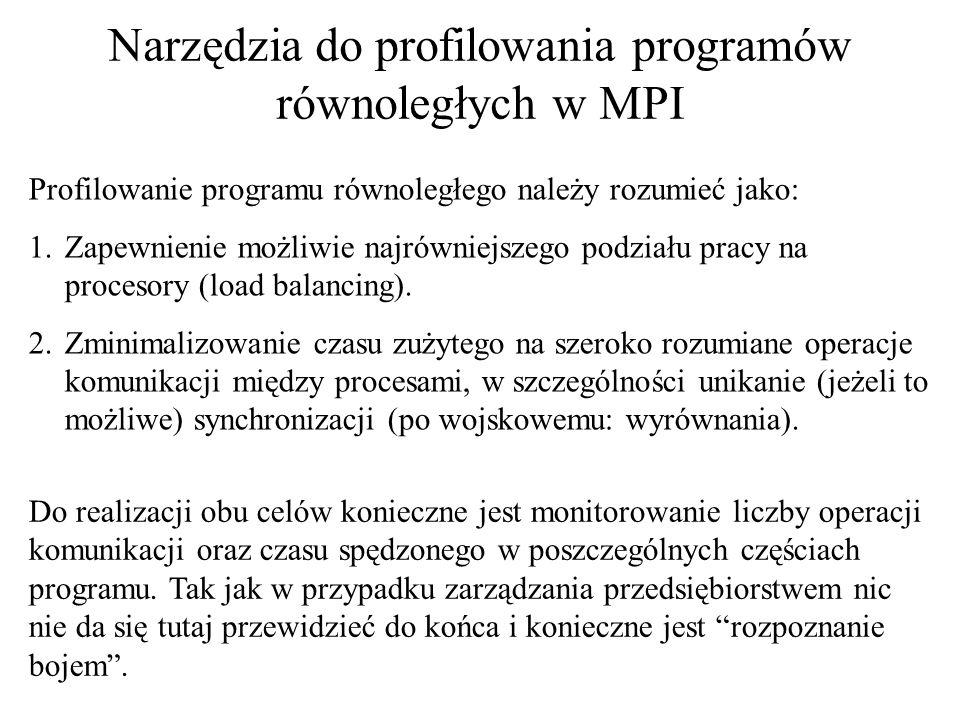Narzędzia do profilowania programów równoległych w MPI Profilowanie programu równoległego należy rozumieć jako: 1.Zapewnienie możliwie najrówniejszego podziału pracy na procesory (load balancing).