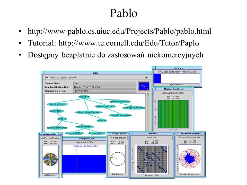 Pablo http://www-pablo.cs.uiuc.edu/Projects/Pablo/pablo.html Tutorial: http://www.tc.cornell.edu/Edu/Tutor/Paplo Dostępny bezpłatnie do zastosowań nie