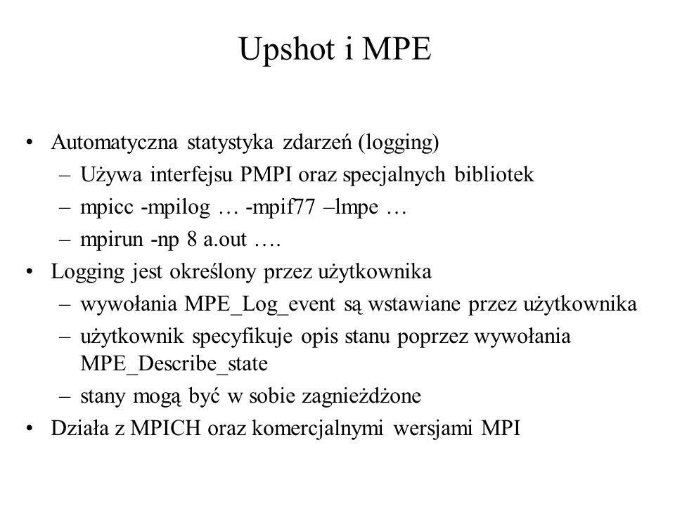 Upshot i MPE Automatyczna statystyka zdarzeń (logging) –Używa interfejsu PMPI oraz specjalnych bibliotek –mpicc -mpilog … -mpif77 –lmpe … –mpirun -np 8 a.out ….