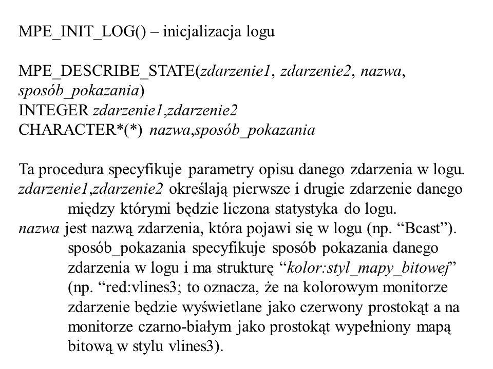 MPE_INIT_LOG() – inicjalizacja logu MPE_DESCRIBE_STATE(zdarzenie1, zdarzenie2, nazwa, sposób_pokazania) INTEGER zdarzenie1,zdarzenie2 CHARACTER*(*) nazwa,sposób_pokazania Ta procedura specyfikuje parametry opisu danego zdarzenia w logu.