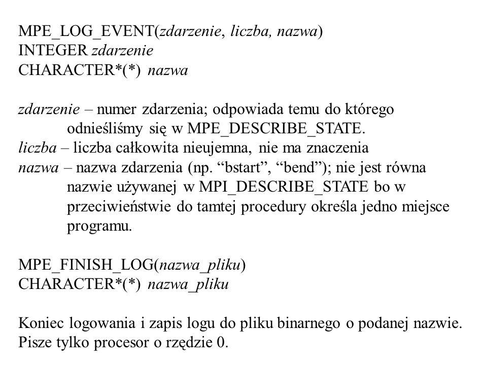 MPE_LOG_EVENT(zdarzenie, liczba, nazwa) INTEGER zdarzenie CHARACTER*(*) nazwa zdarzenie – numer zdarzenia; odpowiada temu do którego odnieśliśmy się w MPE_DESCRIBE_STATE.