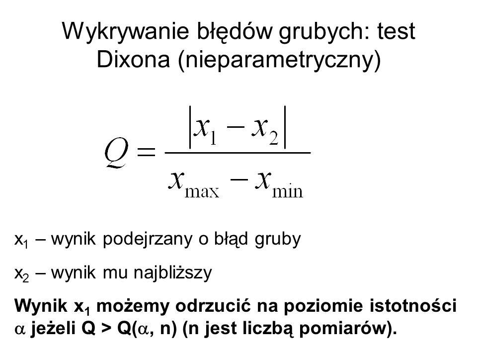 Wykrywanie błędów grubych: test Dixona (nieparametryczny) x 1 – wynik podejrzany o błąd gruby x 2 – wynik mu najbliższy Wynik x 1 możemy odrzucić na p