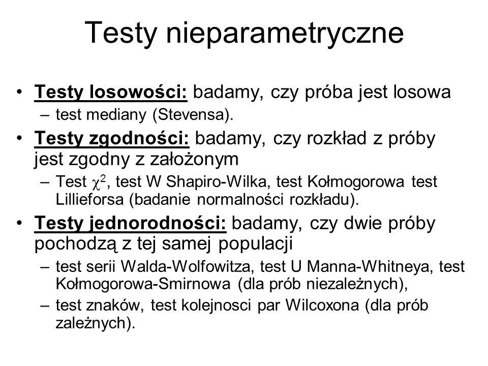 Testy nieparametryczne Testy losowości: badamy, czy próba jest losowa –test mediany (Stevensa). Testy zgodności: badamy, czy rozkład z próby jest zgod