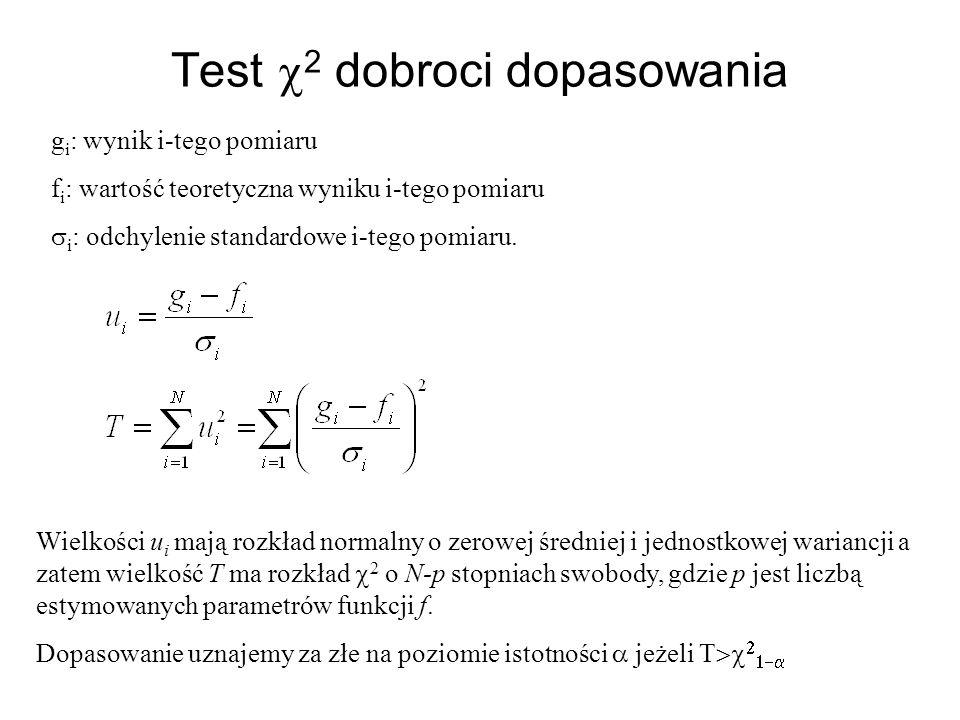 Test 2 dobroci dopasowania g i : wynik i-tego pomiaru f i : wartość teoretyczna wyniku i-tego pomiaru i : odchylenie standardowe i-tego pomiaru. Wielk