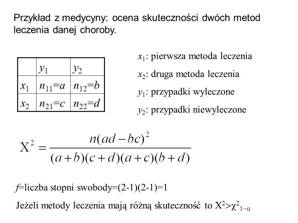 y1y1 y2y2 x1x1 n 11 =an 12 =b x2x2 n 21 =cn 22 =d Przykład z medycyny: ocena skuteczności dwóch metod leczenia danej choroby. x 1 : pierwsza metoda le