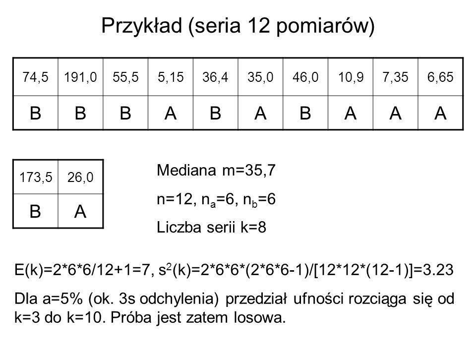 74,5191,055,55,1536,435,046,010,97,356,65 BBBABABAAA 173,526,0 BA Mediana m=35,7 n=12, n a =6, n b =6 Liczba serii k=8 Przykład (seria 12 pomiarów) E(