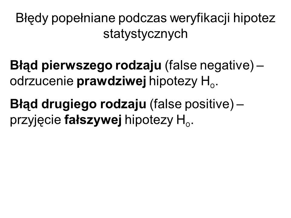 Poziom istotności ( ) P(|x| x o )= (test dwustronny) P(x x o )= (test jednostronny) Obszar krytyczny (S c ): P(x S c |H o )= Poziom istotności definiuje prawdopodobieństwo popełnienia błędu pierwszwego rodzaju (odrzucenia prawdziwej hipotezy zerowej).