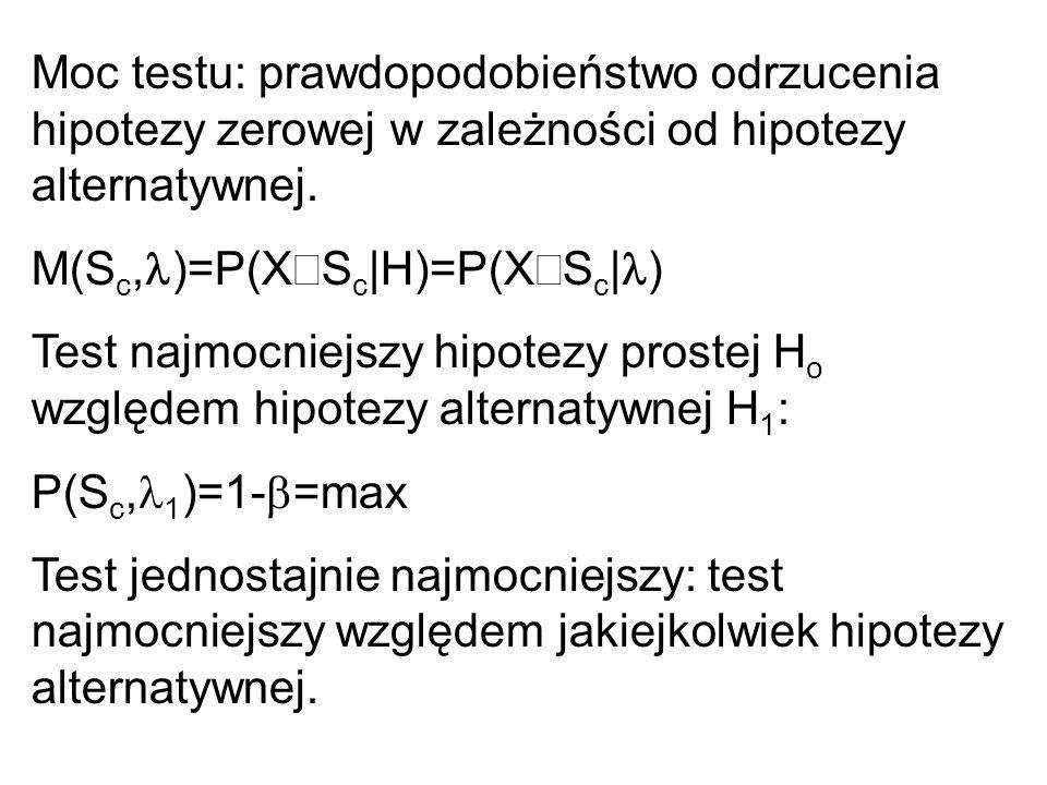 Moc testu: prawdopodobieństwo odrzucenia hipotezy zerowej w zależności od hipotezy alternatywnej. M(S c, )=P(X S c |H)=P(X S c | ) Test najmocniejszy
