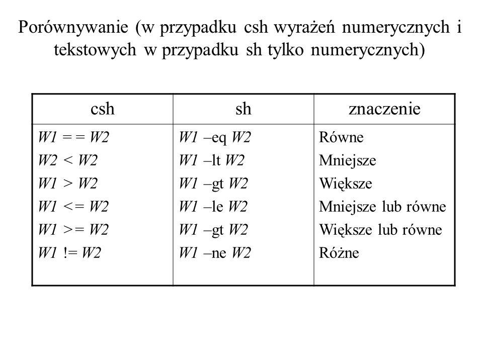 Porównywanie (w przypadku csh wyrażeń numerycznych i tekstowych w przypadku sh tylko numerycznych) cshshznaczenie W1 = = W2 W2 < W2 W1 > W2 W1 <= W2 W