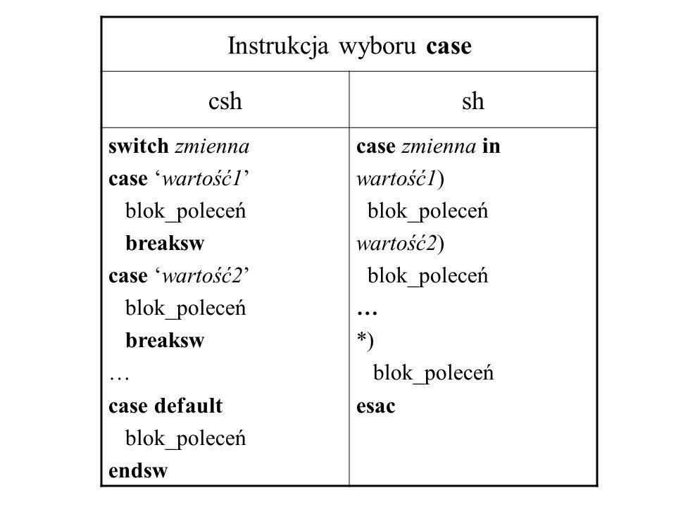 Instrukcja wyboru case cshsh switch zmienna case wartość1 blok_poleceń breaksw case wartość2 blok_poleceń breaksw … case default blok_poleceń endsw ca