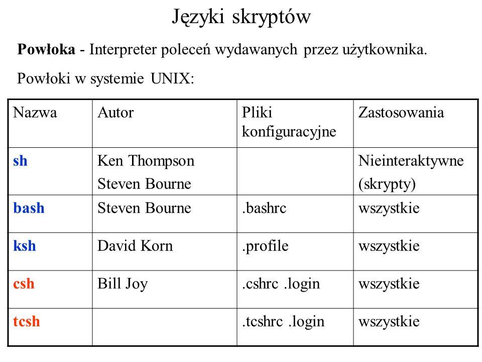 Języki skryptów Powłoka - Interpreter poleceń wydawanych przez użytkownika. Powłoki w systemie UNIX: NazwaAutorPliki konfiguracyjne Zastosowania shKen