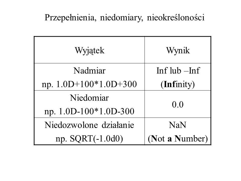 Przepełnienia, niedomiary, nieokreśloności WyjątekWynik Nadmiar np. 1.0D+100*1.0D+300 Inf lub –Inf (Infinity) Niedomiar np. 1.0D-100*1.0D-300 0.0 Nied