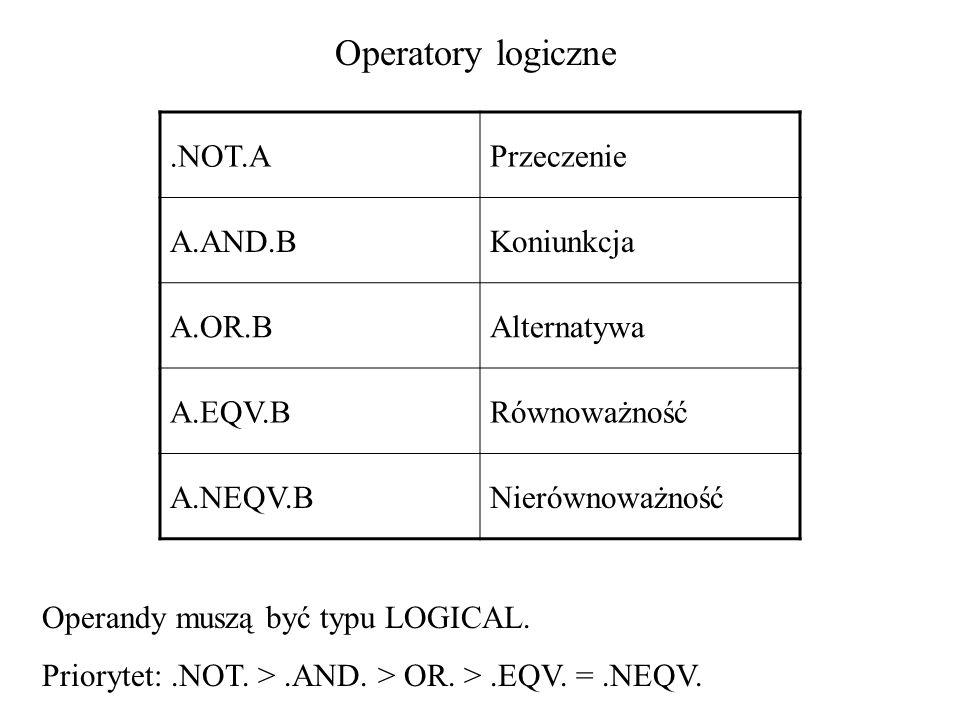 Operatory logiczne.NOT.APrzeczenie A.AND.BKoniunkcja A.OR.BAlternatywa A.EQV.BRównoważność A.NEQV.BNierównoważność Operandy muszą być typu LOGICAL. Pr