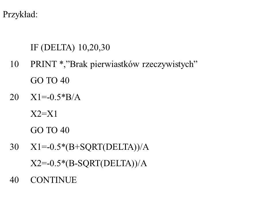 Przykład: C Iteracyjna procedura obliczania pierwiastka kwadratowego metodą C Herona.