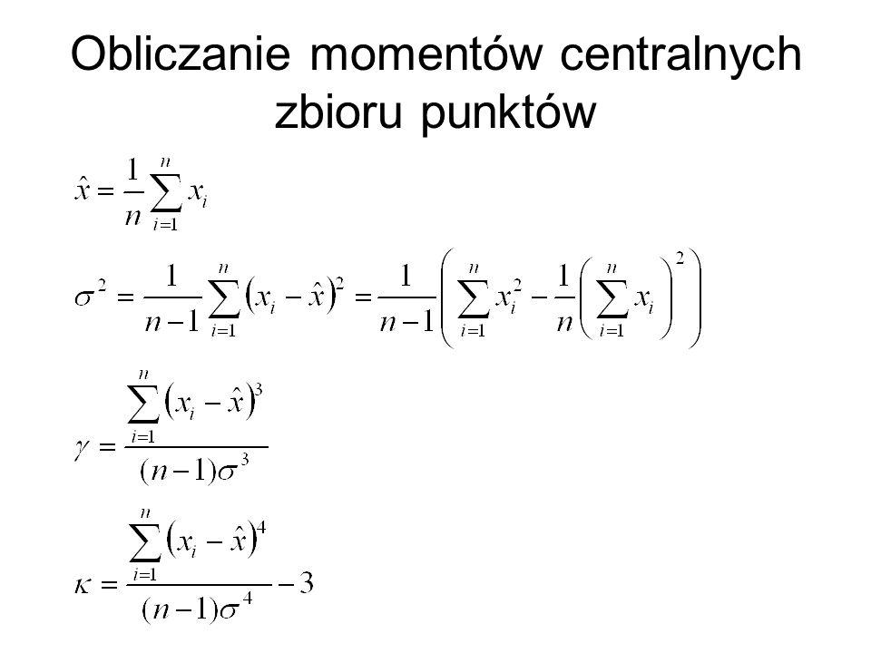 Obliczanie momentów centralnych zbioru punktów