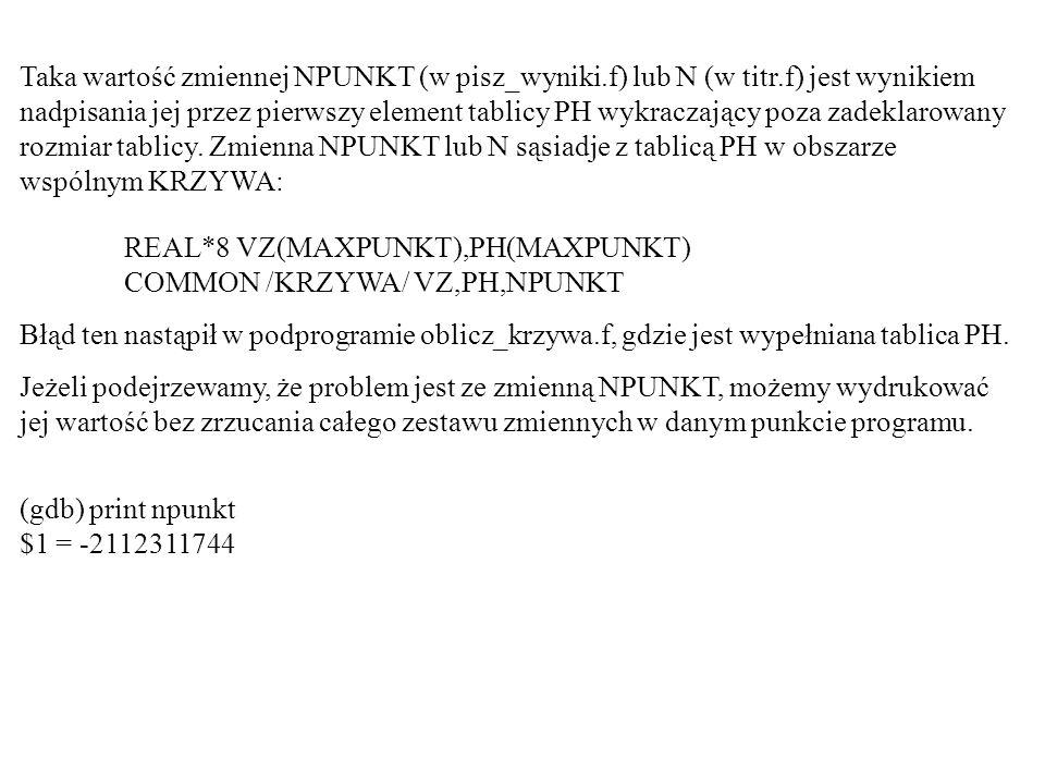 Taka wartość zmiennej NPUNKT (w pisz_wyniki.f) lub N (w titr.f) jest wynikiem nadpisania jej przez pierwszy element tablicy PH wykraczający poza zadek