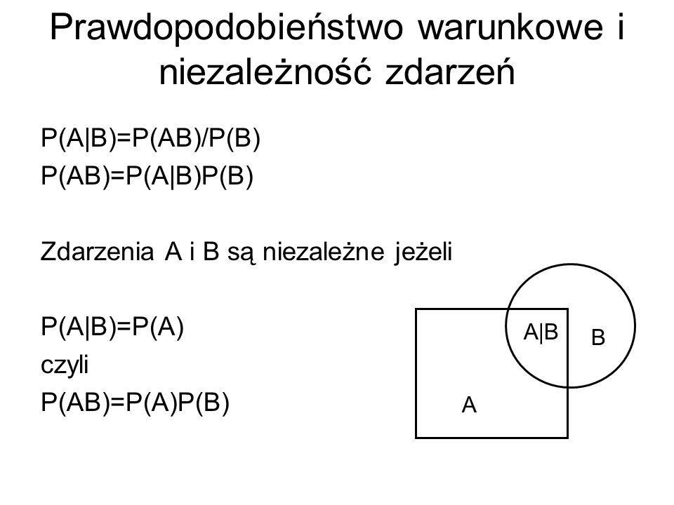 Prawdopodobieństwo warunkowe i niezależność zdarzeń P(A|B)=P(AB)/P(B) P(AB)=P(A|B)P(B) Zdarzenia A i B są niezależne jeżeli P(A|B)=P(A) czyli P(AB)=P(
