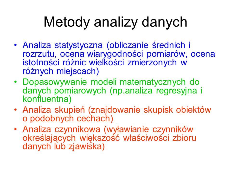 Metody analizy danych Analiza statystyczna (obliczanie średnich i rozrzutu, ocena wiarygodności pomiarów, ocena istotności różnic wielkości zmierzonyc